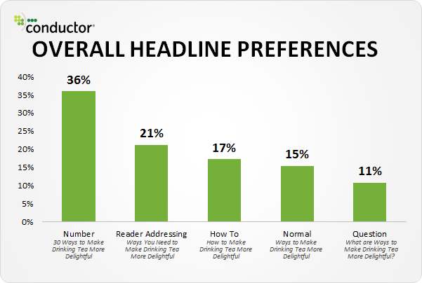 headline preferences